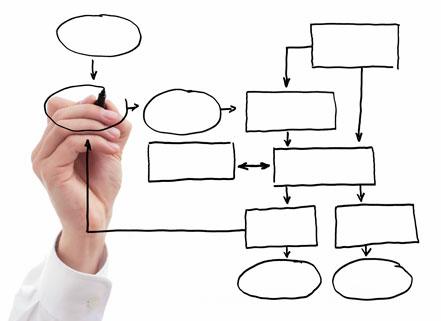 Kleine organisaties
